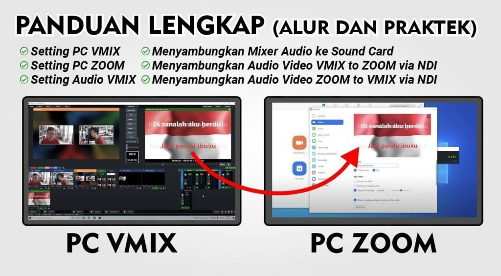 Cara Menyambungkan Laptop VMIX ke Laptop Zoom Via NDI Batam Kamera